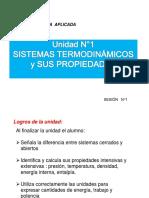 2.TERMO Sistemas Propiedades Eficiencia 15 1