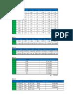 Data Dengan Pengolahan (FISIKA PRAK 2) - Copy