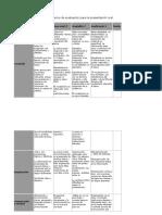 Criterios de evaluación para la presentación oral.docx