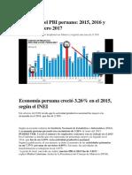 Evolución Del PBI Peruano