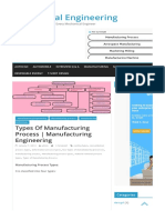 Types of Manufacturing Process Manufacturing Engineering – Mechanical Engineering