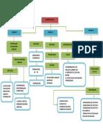 Cuadro Sinóptico Unidades.pdf