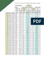 11_-_Pipe-Sizing-Data.75102626