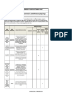 Matriz de Jerarquización Con Medidas de Prevención y Control Frente a Un Peligro Riesgo.
