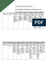 Progresión de Enfoques de Aprendizaje-completo 2017 Ccss Agregado Pep (1)