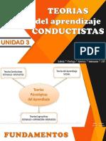 U3 teorias conductistas