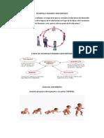 Desarrollo Humano Como Enfoque