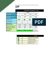 Programa de Drenaje R-720