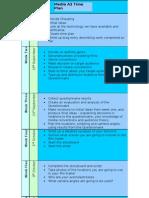 Media A2 Time Plan