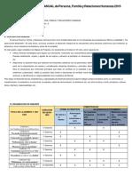PROGRAMACIÓN PFRH 5° 2016.docx