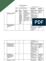 Planificación Anual Matemática 2017