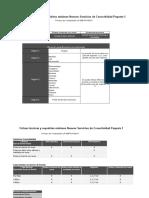 20150106 Fichas Tecnicas Nuevos Servicios Conectividad Paq1
