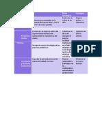 cuadro objetivos y estrategias semifinal.docx
