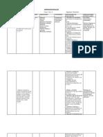 Planificacion Anual 2017 Orientación