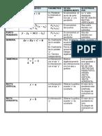 TABLA_RESUMEN.pdf