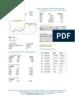 Market Update 4th April 2018