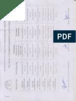 2nd Periodical Examination Datesheet