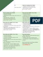 Harga paket documentasi liputan seminar