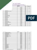 Price List JCB 3cx1