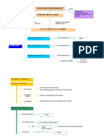 1 Mapa Conceptual Presocraticos