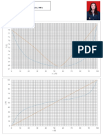 Grafik UO 4