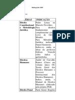 Bibliografia MPF