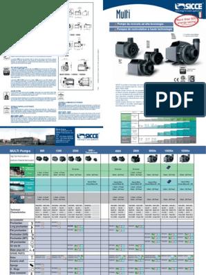Wet /& Dry Pompa immersione Sicce MULTI 4000 L//H