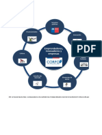 DataSet Ecosistema Innovación y Emprendimiento