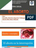 El Aborto Medicina Legal