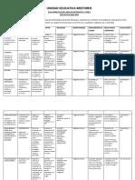 PLAN OPERATIVO ANUAL 2016-2017.docx