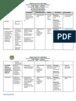 PLAN OPERATIVO ANUAL DE MATEMATICA 2017-2018.docx