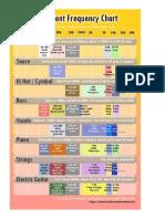 frequencia dos instrumento.pdf