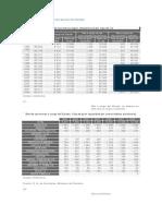 Evolucion de la red de carreteras del Estado.pdf
