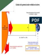Potencia Solar.pdf