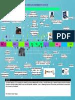 limia.pdf