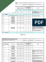 SATIP-T-628-01 Rev 7