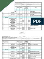 SATIP-T-744-01 Rev 7