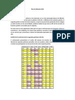 Plan de Difusión II-10