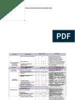 1.REGISTRO DE RESULTADOS GESTIÓN DIRECTIVA.doc