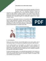 Generalidades de Las Infecciones Virales