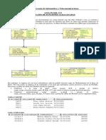 Guía de PLSQL N°8 Creación Funciones Almacenadas