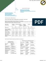 65866402-Dosificacion-radier.pdf