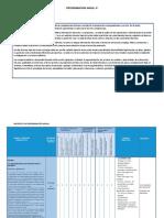 Programación Anual, Unidades y Sesiones 4º