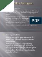 Pembentangan pp smk sibu jaya 2018 Perancangan Mengikut Peringkat pengurusan