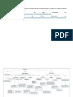Mapa Conceptual_Decreto 3075