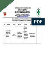 4.2.2.4 Bukti Evaluasi Ttg Pmbran Info Kpd Sasaran, Linfrog, Linsek