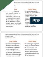 Caracteristicas Entre Investigación Cualitativa y Cuantitativa