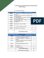 Plan de Estudios Esp Hseq