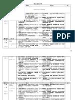 华文  RPT 一年级 (1)