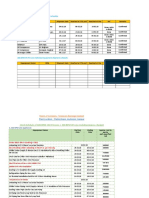 600 BPM CSD + 300 BPM HF Work schdule including Budget.xlsx